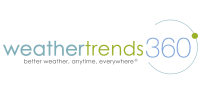 Weather Trends International